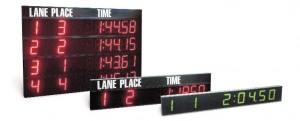 8-digit-Numeric-Scoreboard
