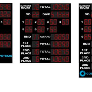 Otter-11-Judge-Diving-Scoreboard