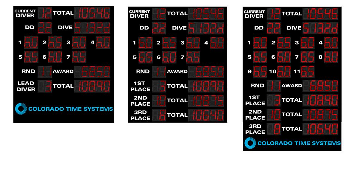 Otter-7-Judge-Diving-Scoreboard