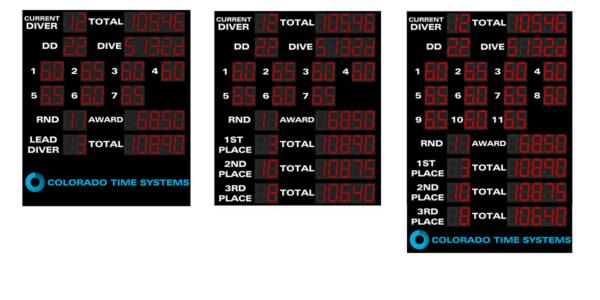 Otter-7-Judge-Plus-Diving-Scoreboard